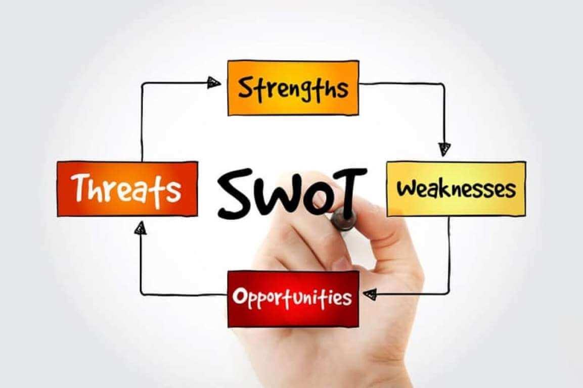 Mô hình SWOT là gì? Đặc điểm về phân tích SWOT